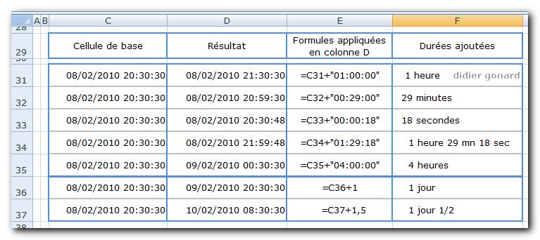 logiciel pour changer pdf en word gratuit